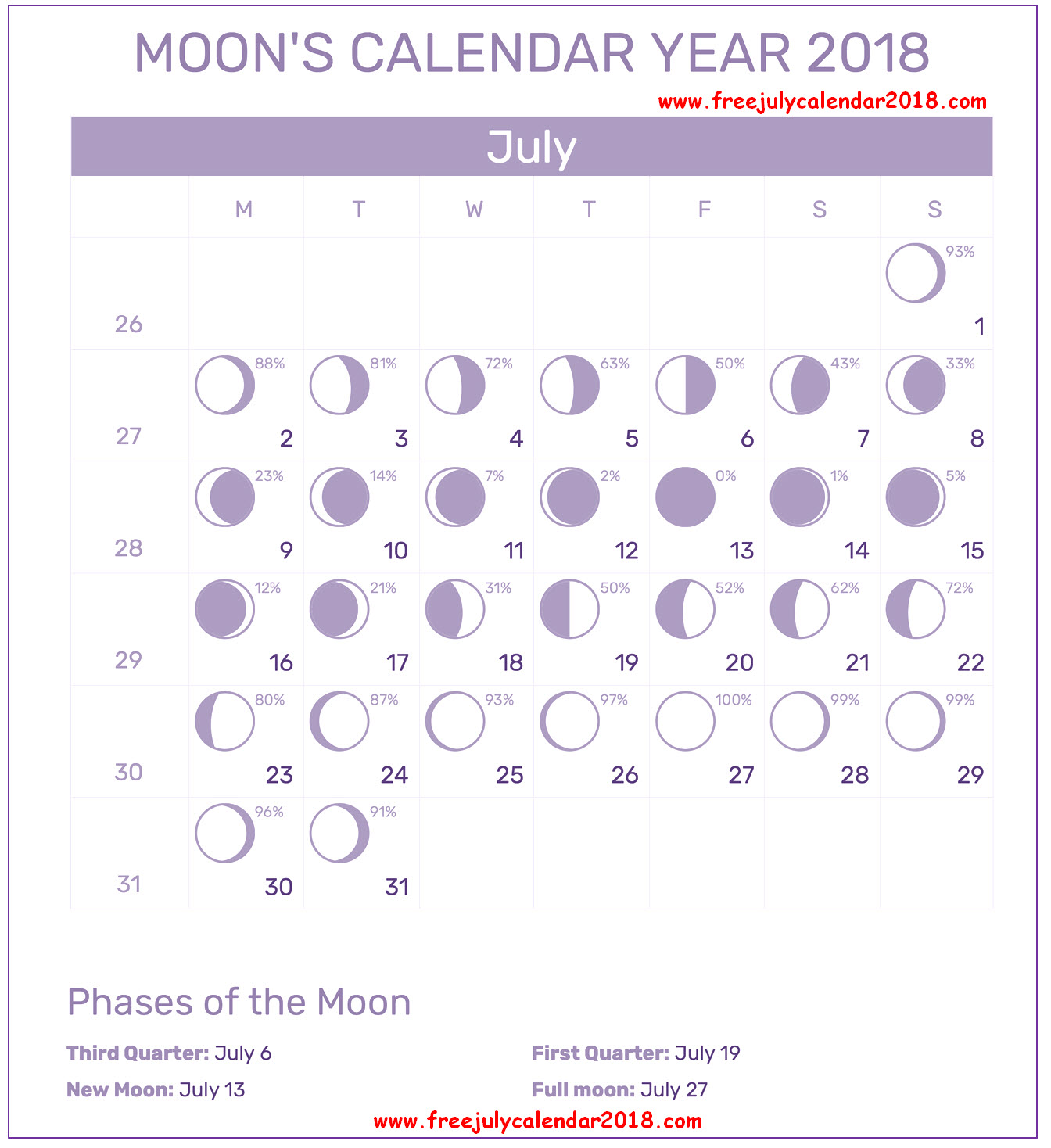 Calendar For July 2018 Moon Phases