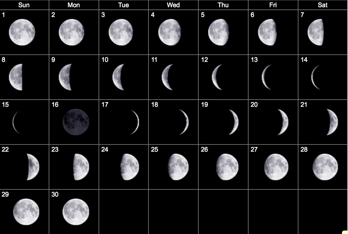full moon july 2019 - photo #3