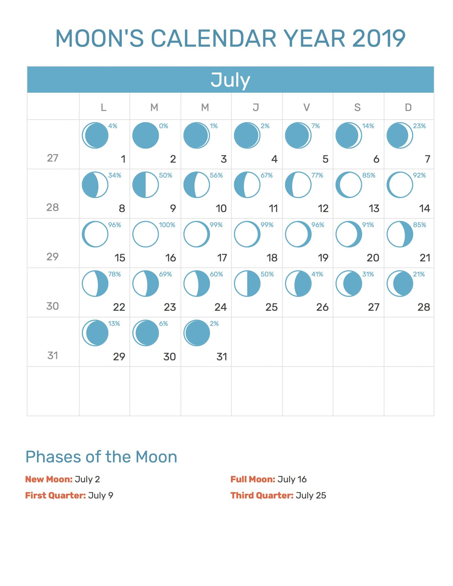 Moon Phases Calendar.New Moon Phases For July 2019 Calendar Full Moon Calendar July 2019