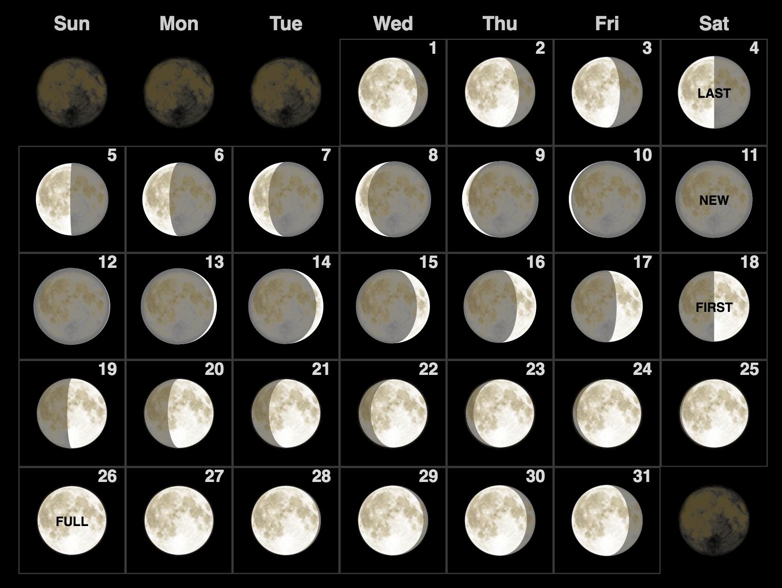New Moon September 2019 New Moon Phases For July 2019 Calendar, Full Moon Calendar July 2019