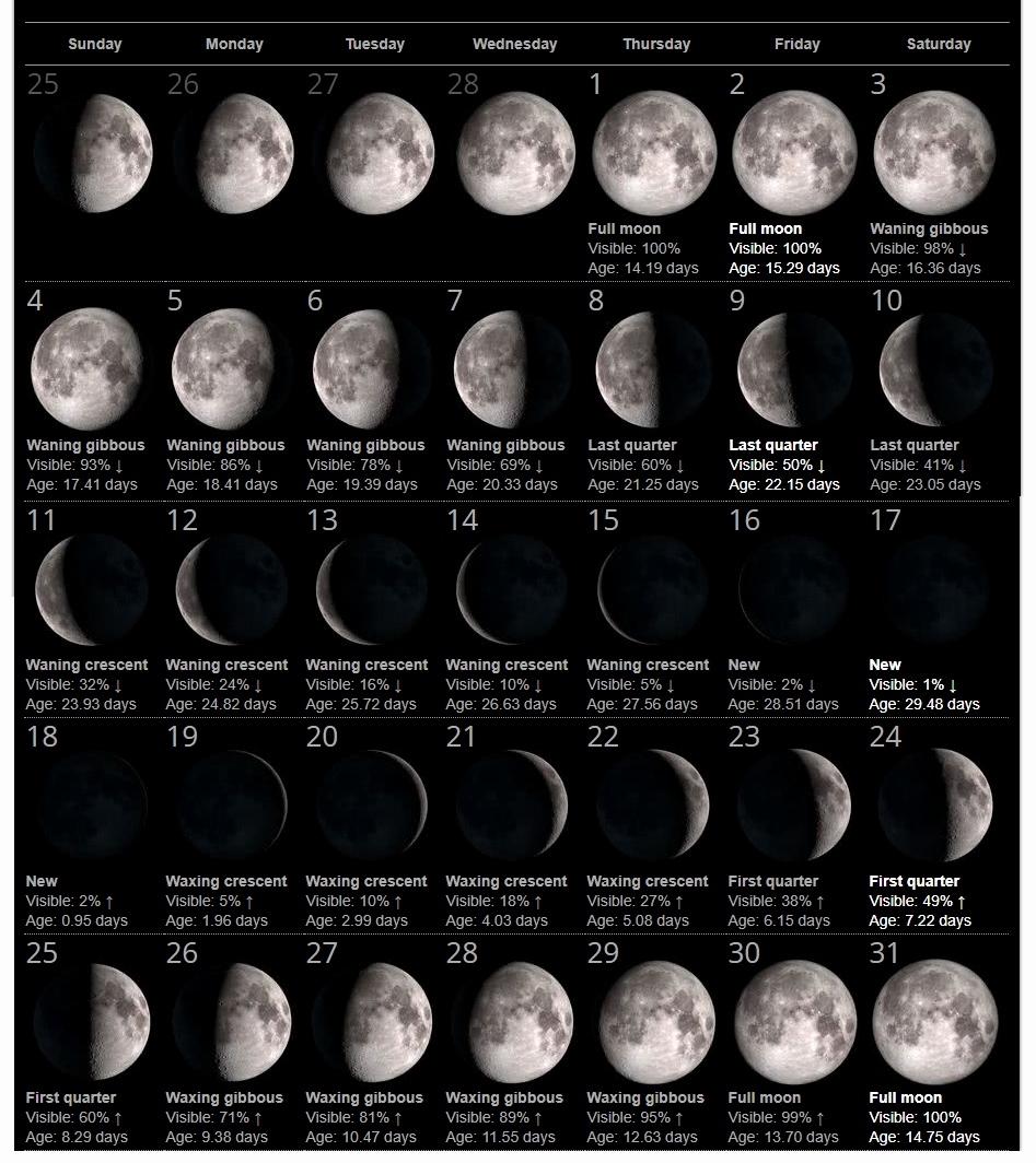 full moon july 2019 - photo #2