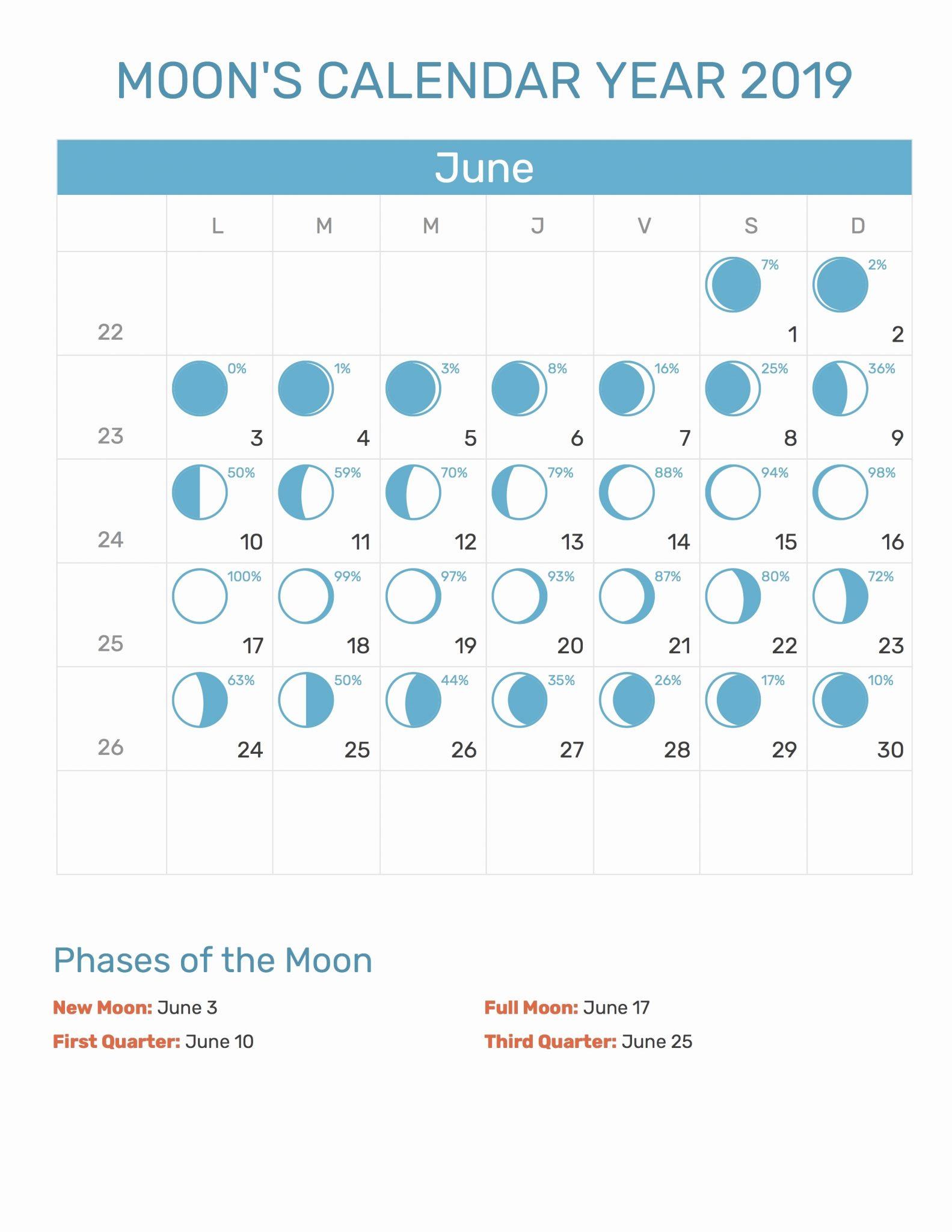 Free Printable June 2019 Calendar Blank Template PDF, Word