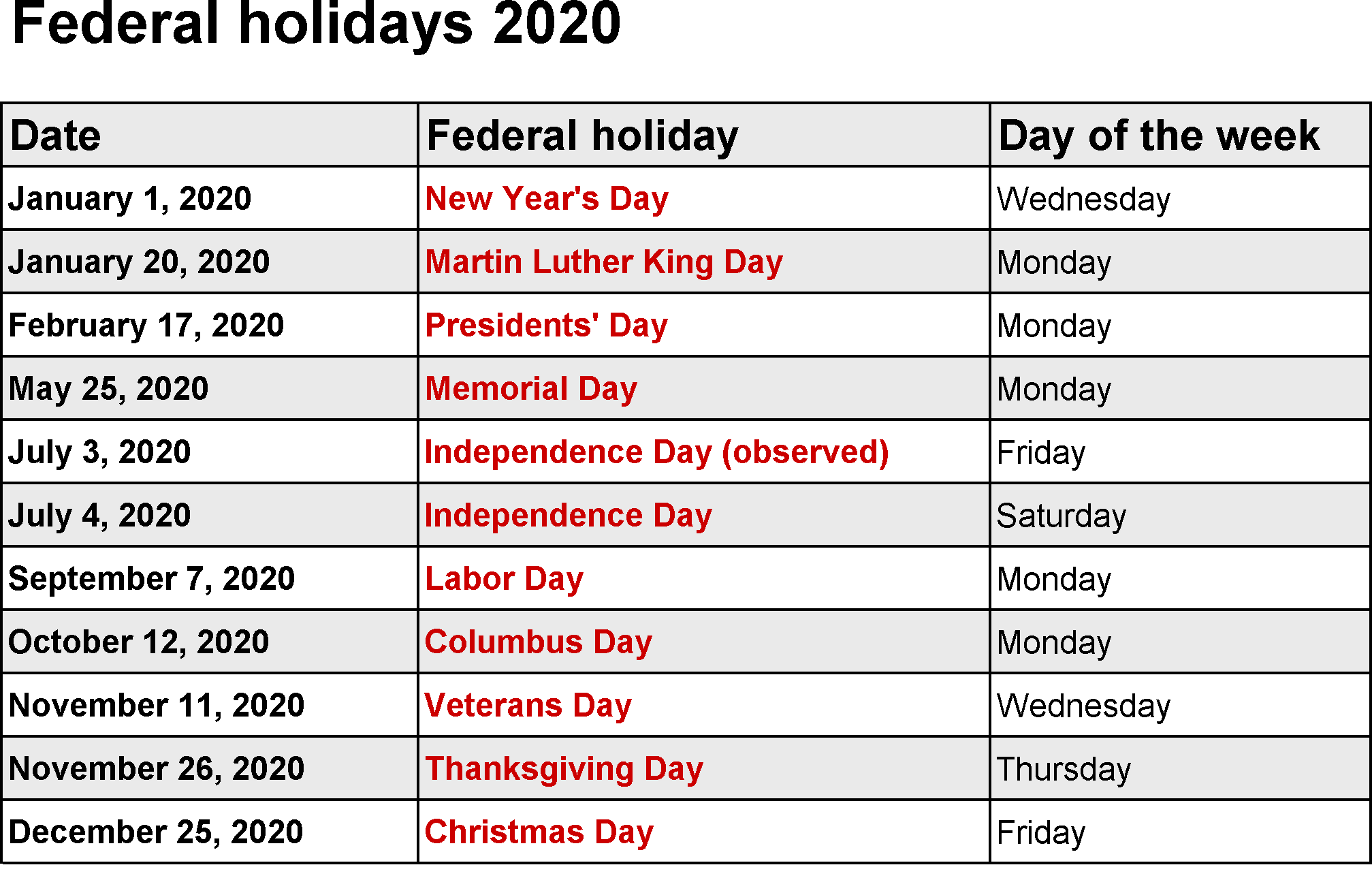 Federal US Holidays 2020 Calendar