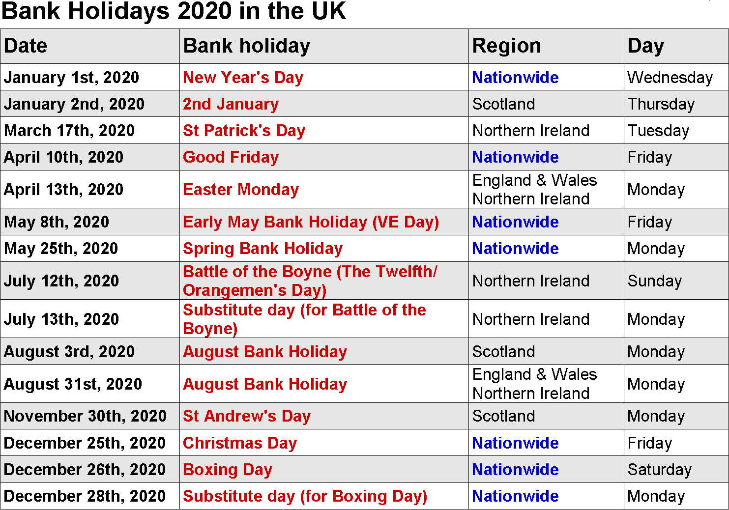 UK Bank Holidays 2020